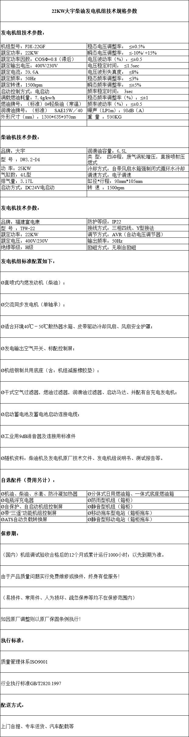 22KW大宇柴油发电机组