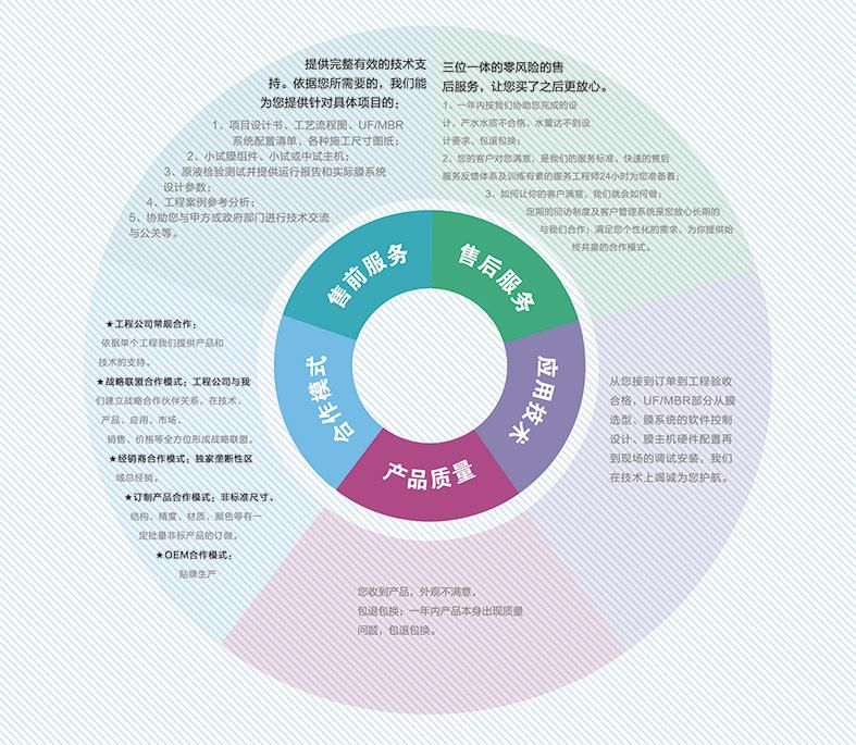 山东龙祥源环保科技有限公司
