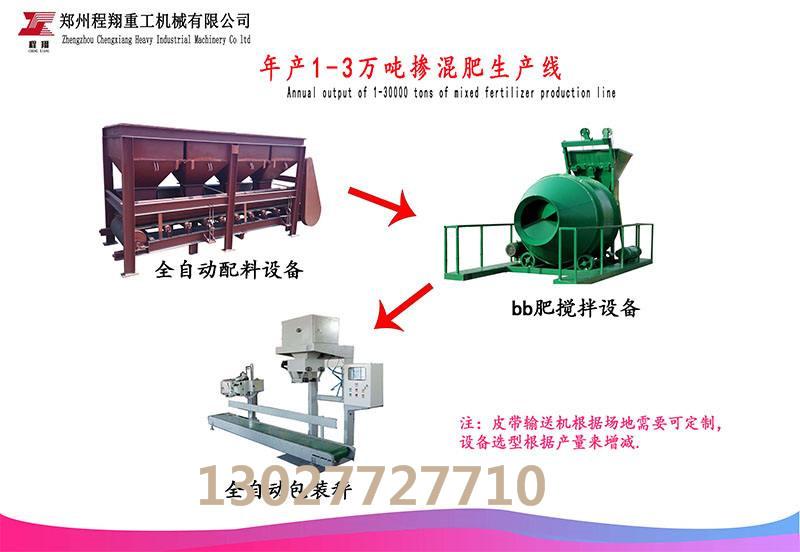 小型自动掺混肥生产线