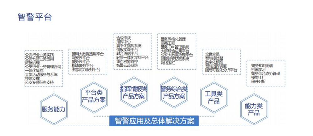 陕西旭明电子技术有限公司