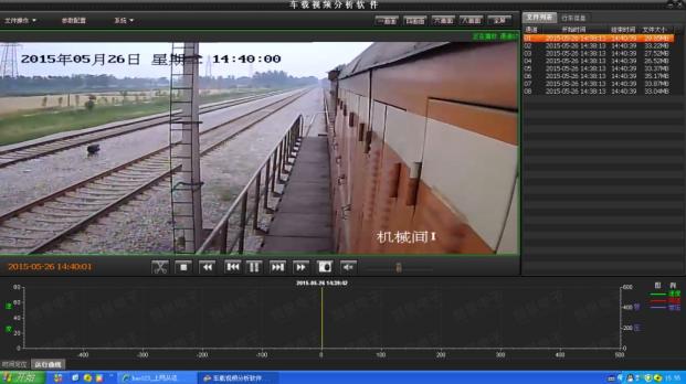 机车视频监控系统
