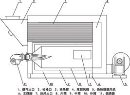RFQL系列燃气(油)热风炉