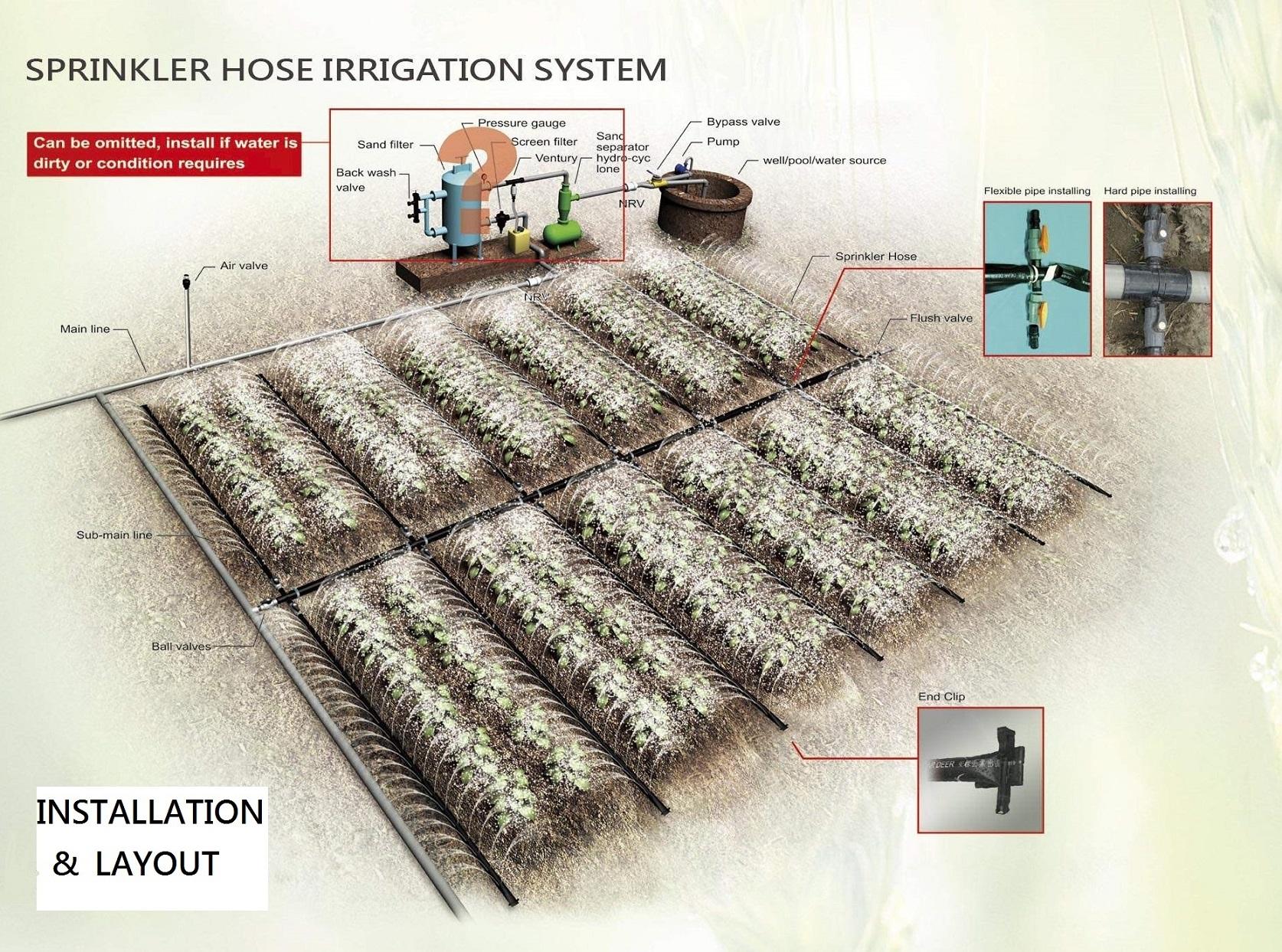 微喷灌溉喷水管