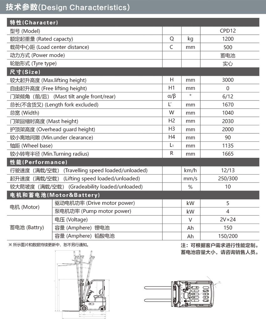 CPD12蓄電池平衡重式叉車