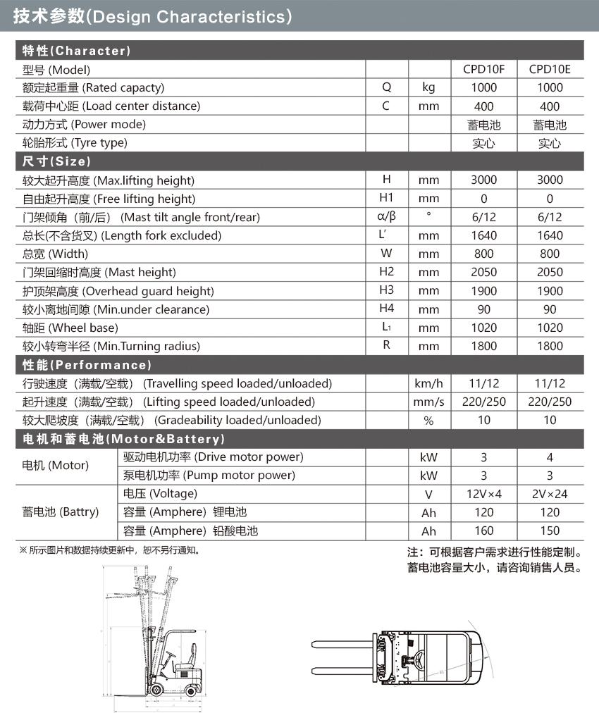 CPD10F蓄電池平衡重式叉車