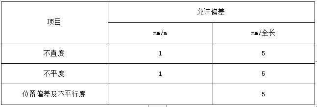 YB□-12/0.4-  高/低壓預裝式變電站