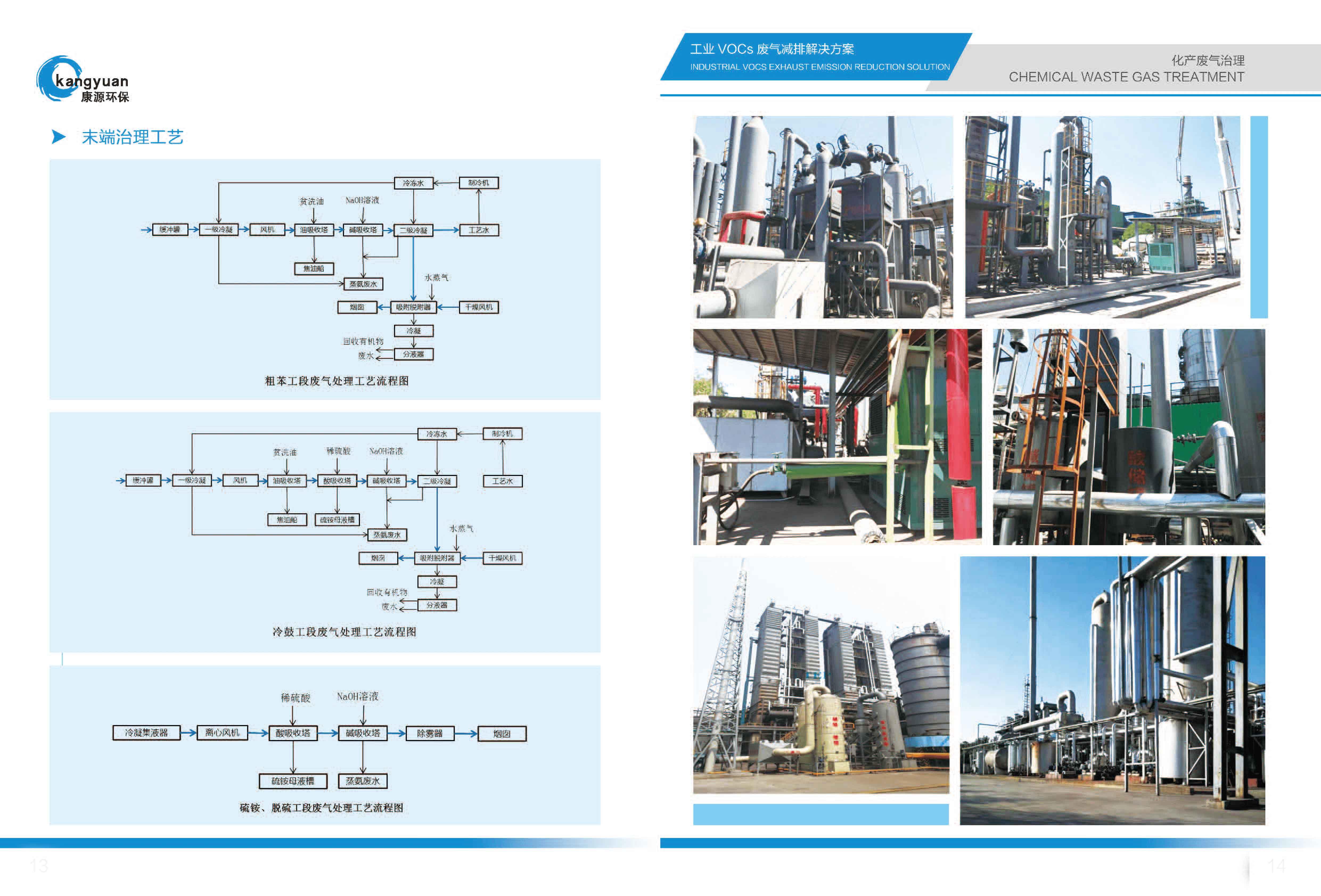 焦化化产VOCs处理