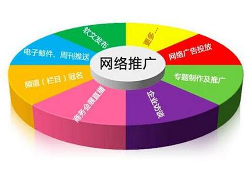 广州网络推广