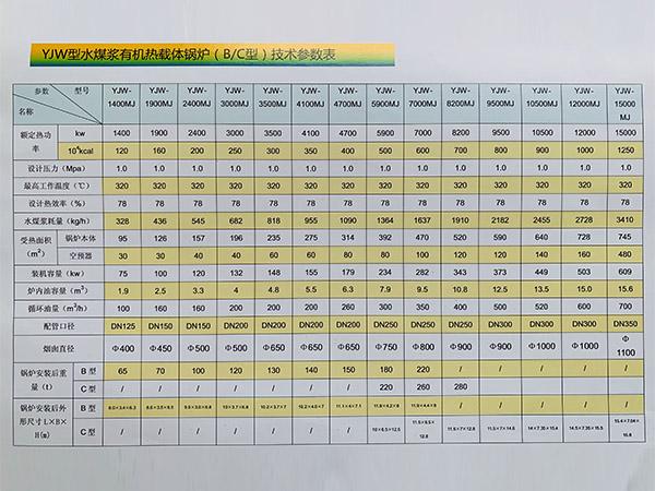 龙8国际亚洲官网导热油锅炉