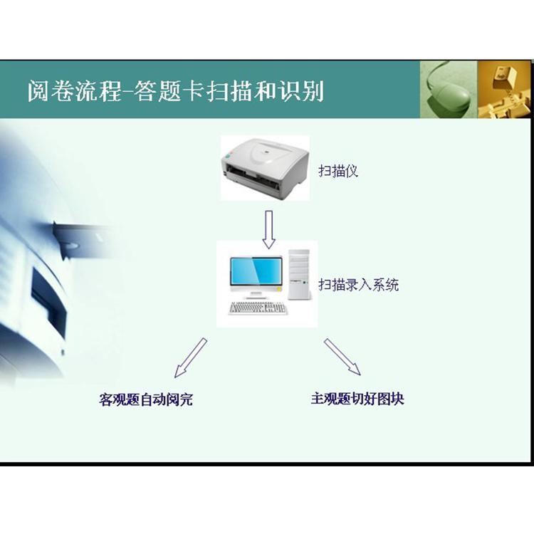 南昊网上阅卷系统的工作流程