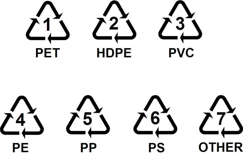 福州塑料制品