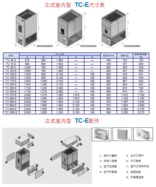 TC-E——工业柜式燃气暖风机(立式室内安装)