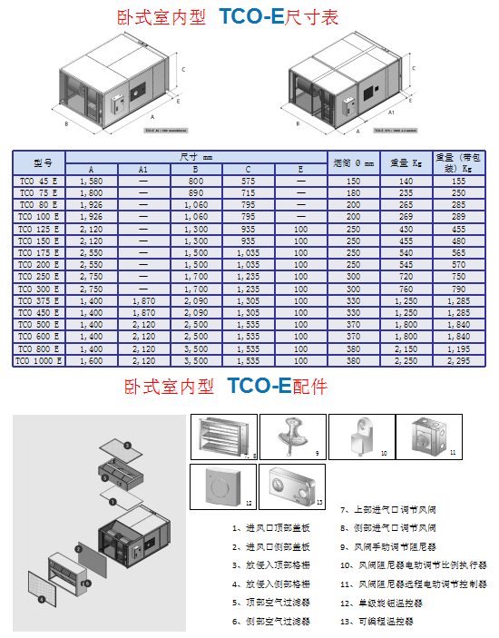 TC-E/K——工业柜式燃气暖风机(立式室外安装)