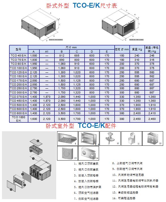 TCO-E/K——普通型工业柜式燃气暖风机(卧式室外安装)