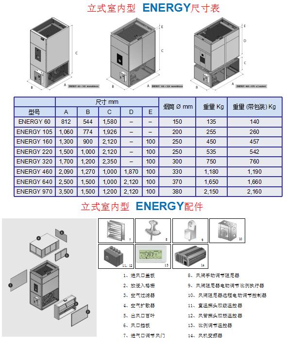 ENERGY——工业柜式燃气暖风机(立式室内安装)