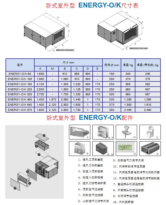 ENERGY-O/Y——工业柜式燃气暖风机(卧式室外安装)