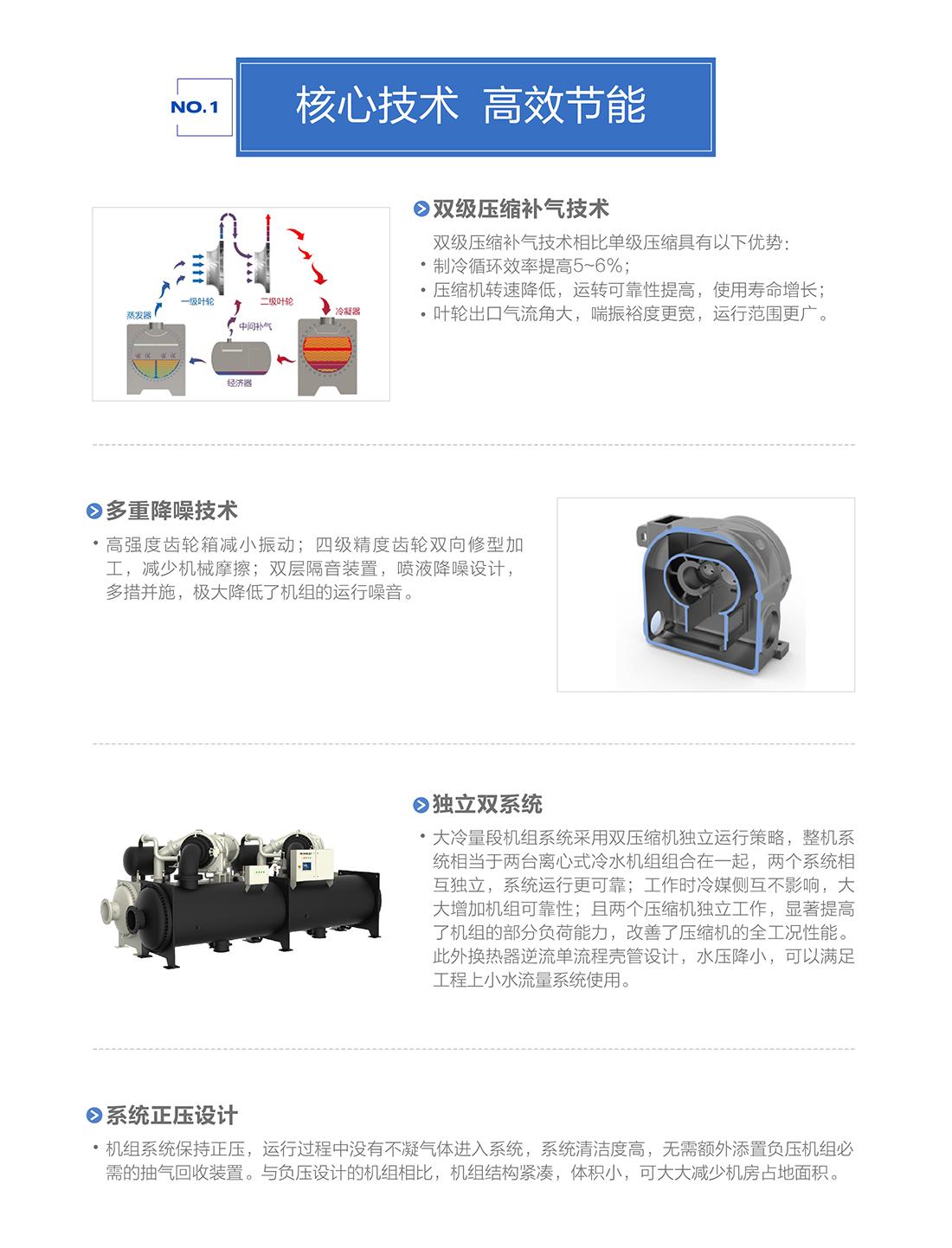 CE系列离心式水冷冷水机组