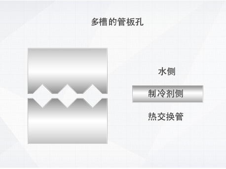 LM系列螺杆式风冷冷水机组