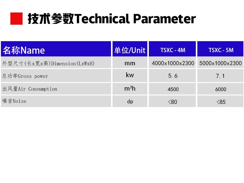 TSXC-4M泰生吸尘器(第二代)