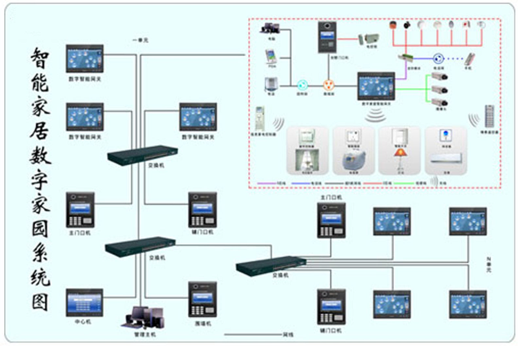兰州智能监控系统