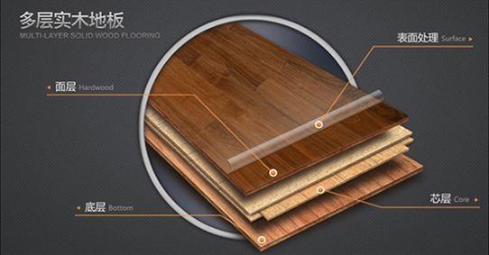 实木复合地板铺坏了能返工吗?
