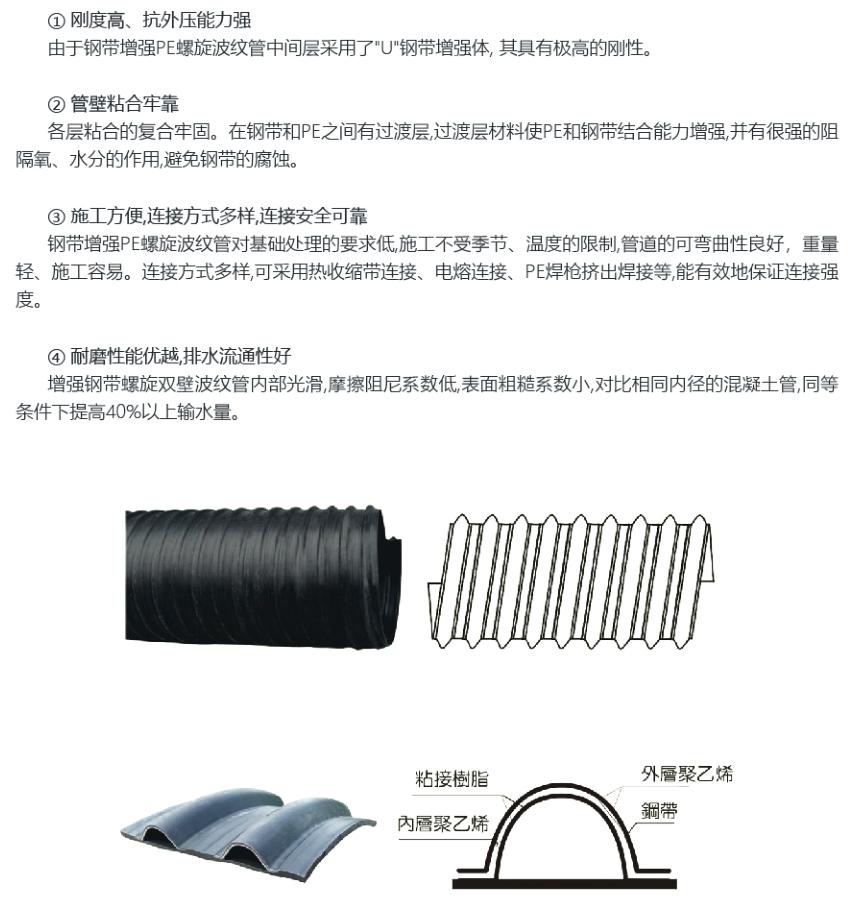 HDPE增强钢带螺旋波纹管