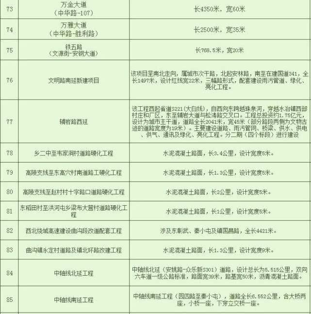 河南元泰市政建設有限公司