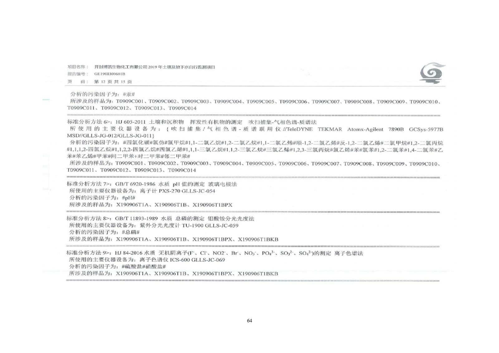土壤环境自行监测报告