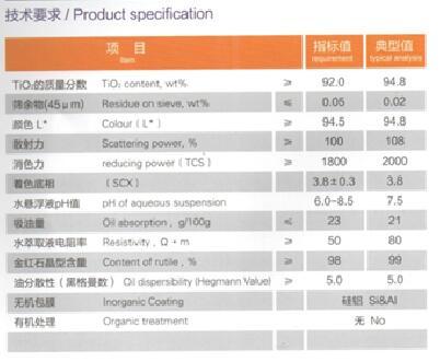 二氧化钛粉