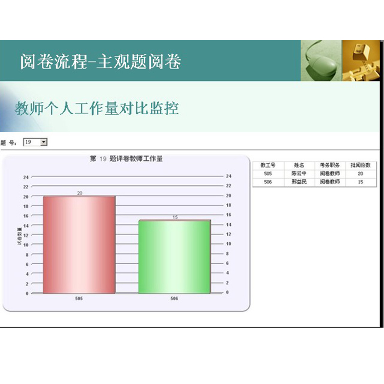 江安县考试阅卷系统成绩查看