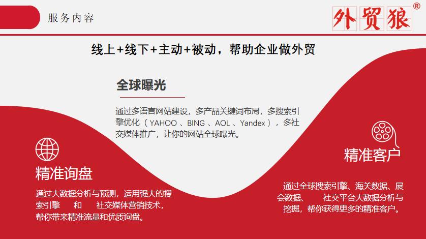 郑州外贸推广