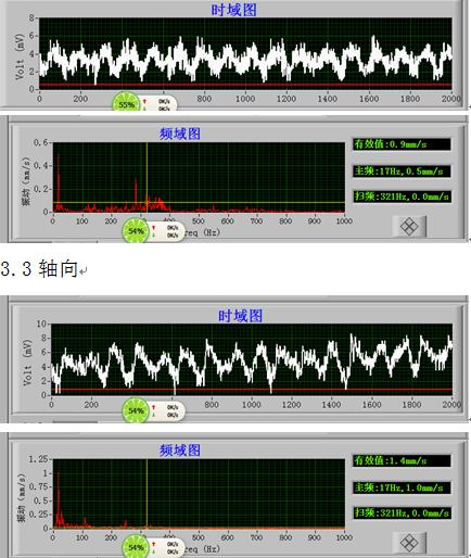 400㎡燒結主抽風機振動增大的原因分析