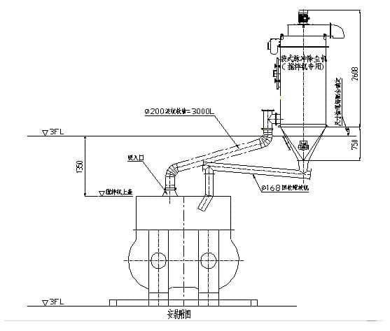 搅拌站除尘器安装施工方案图