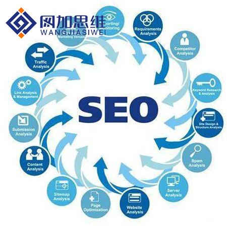 SEO网站优化推广