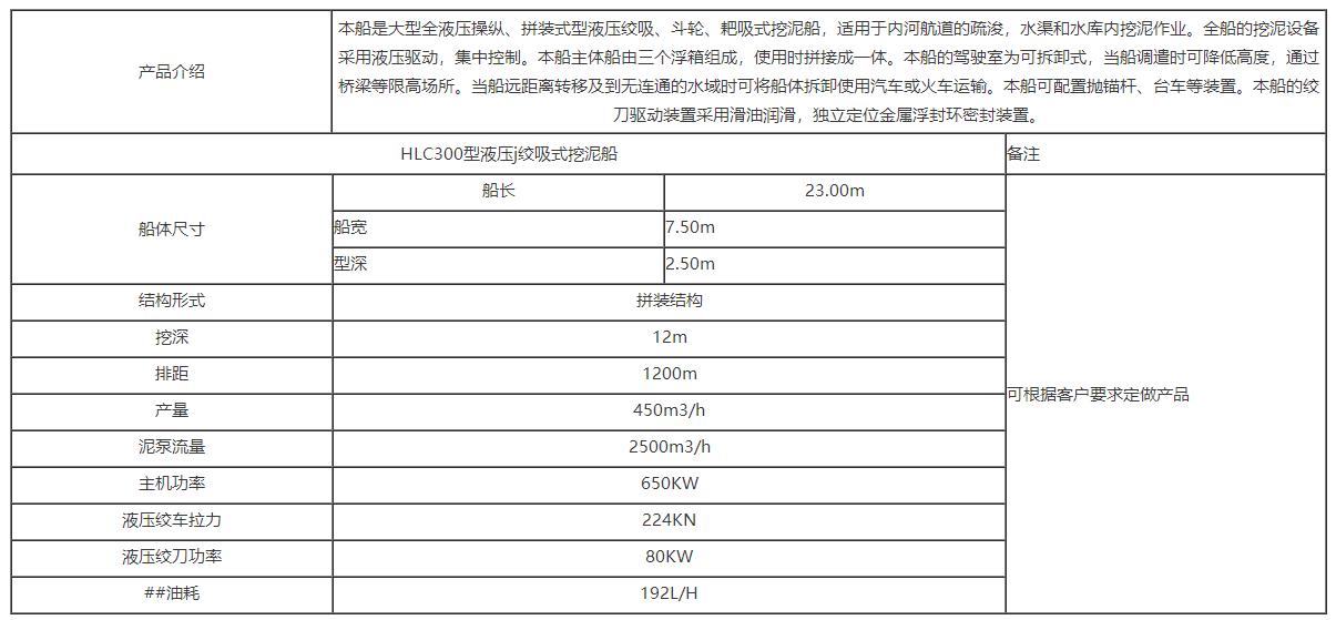 HLC300型液压j绞吸式挖泥船