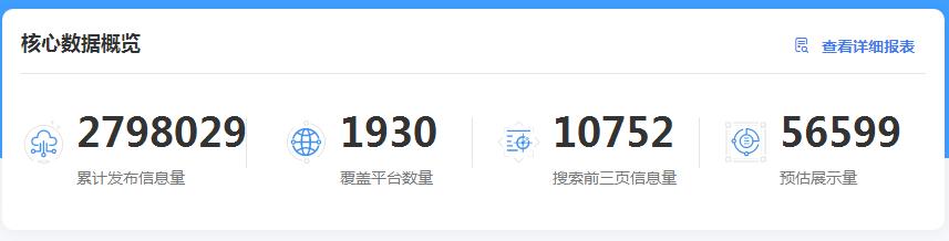 惠州网络推广