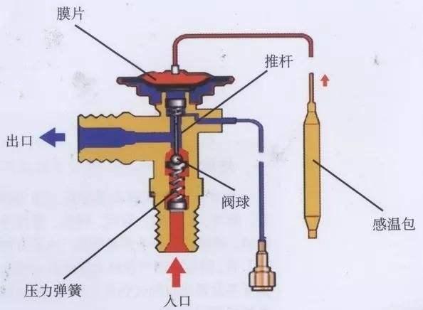 螺杆冷水机维修