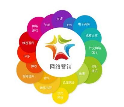 洛阳网络公司