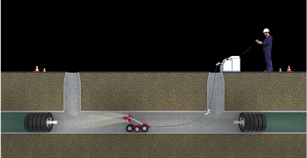排水管道检修