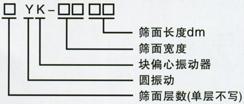 YK圓振動篩