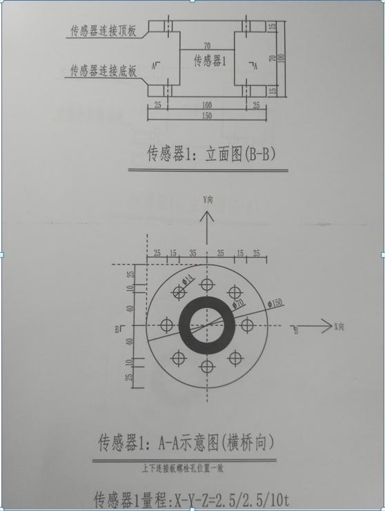 动态传感器