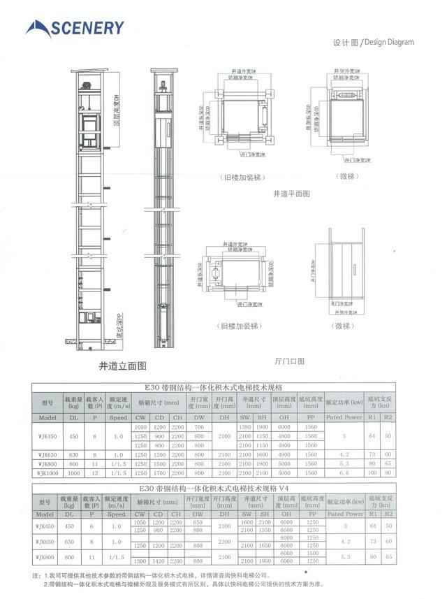 甘肅機積木式電梯