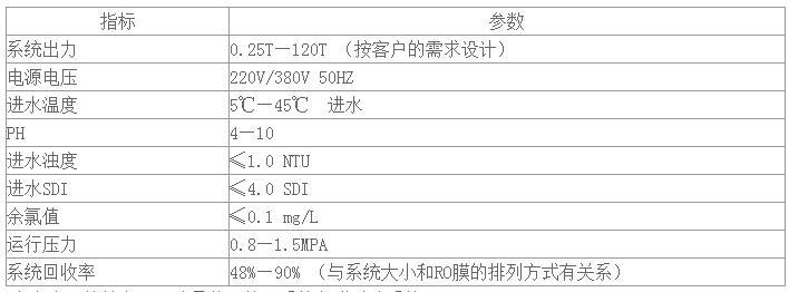 20T/H单级