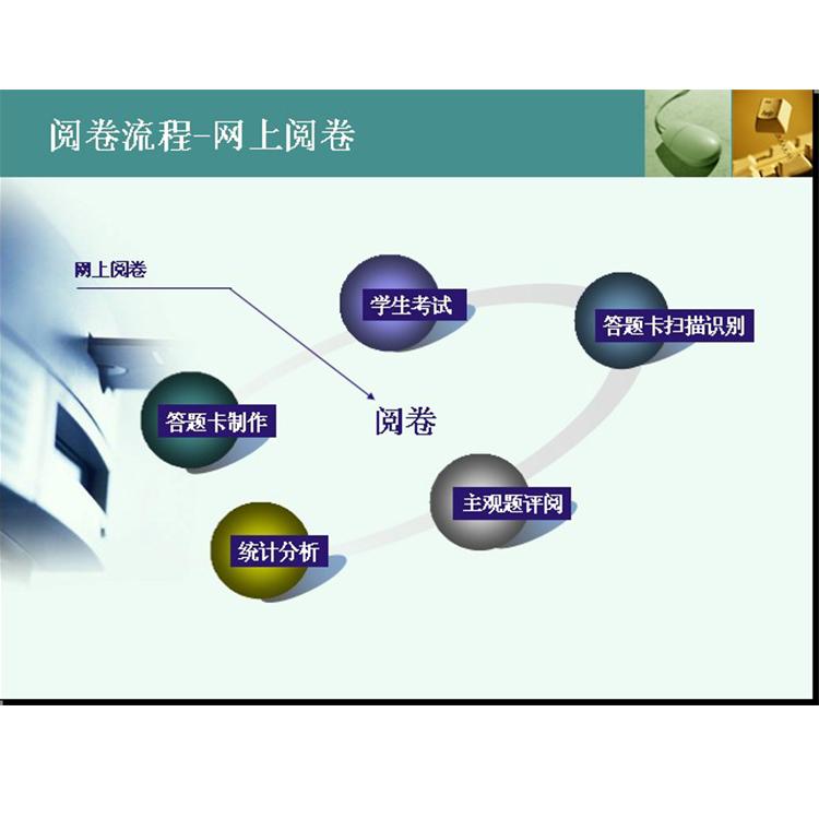 网上阅卷系统的工作流程