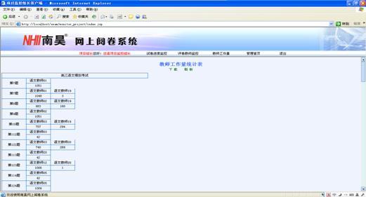 镇宁县网上阅卷系统有哪些