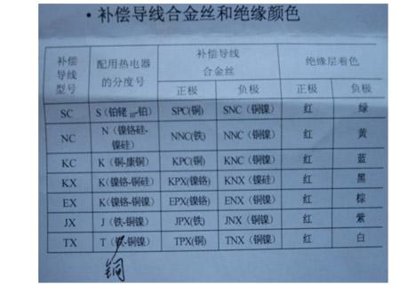 中州電纜廠