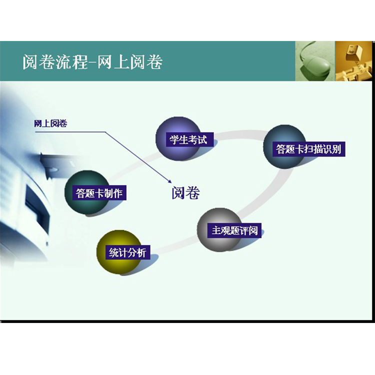 西峰区网上阅卷软件方法