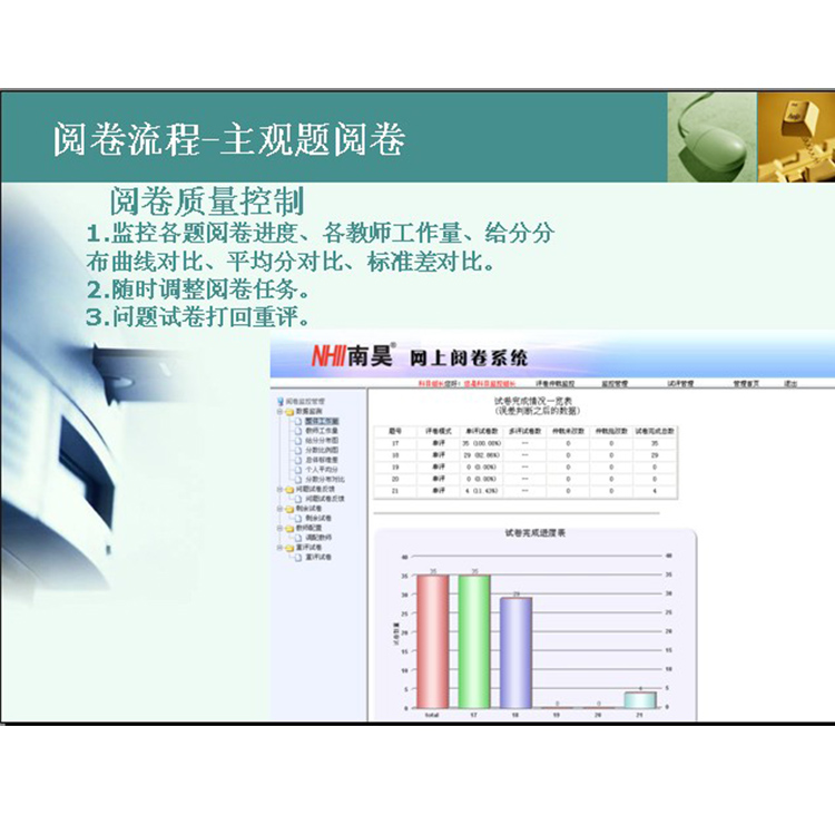 上林县网上阅卷系统全国促销