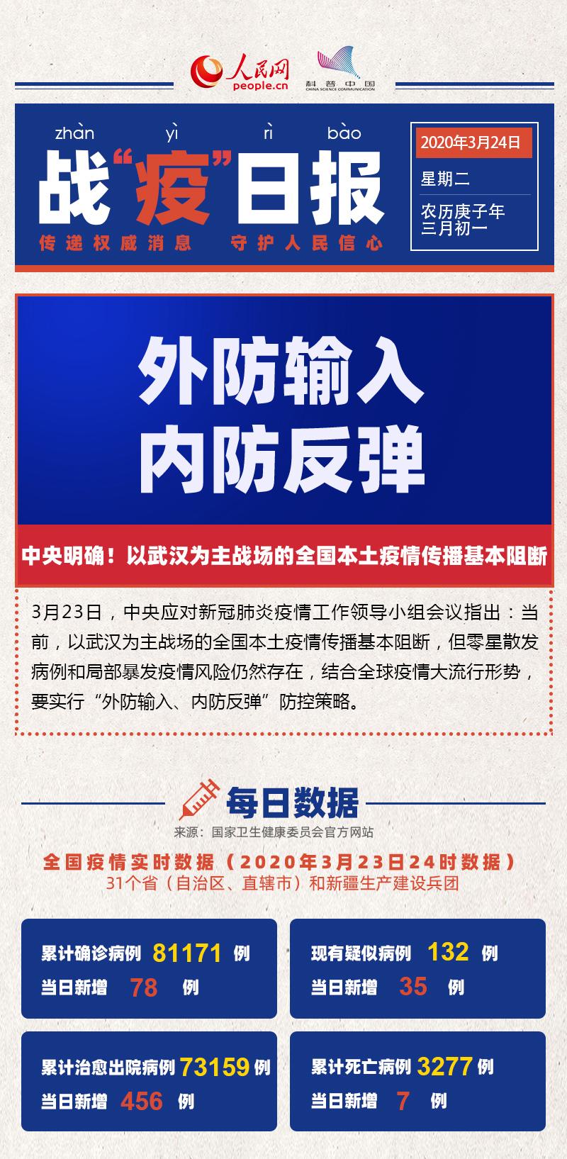 """3月24日战""""疫""""日报:中央明确!以武汉为主战场的全国本土疫情传播基本阻断"""