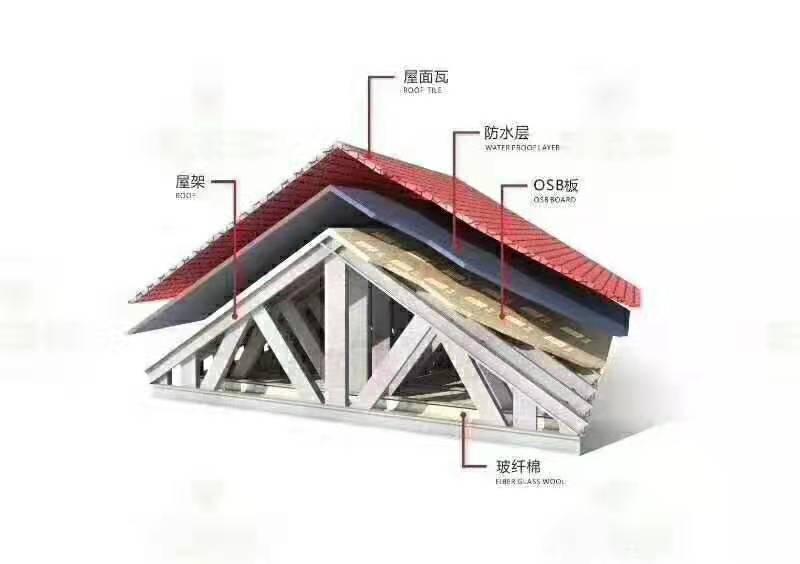 轻钢结构图